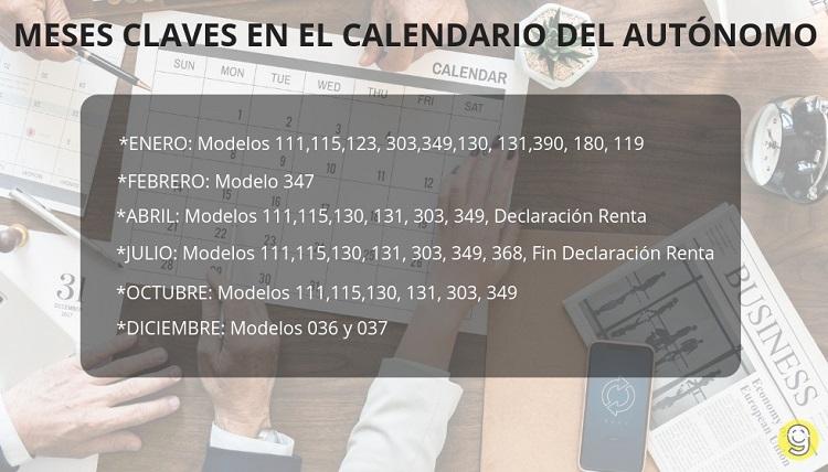 Calendario Autonomos 2019.Gesyou Calendario Del Autonomo 2019 Fechas Clave