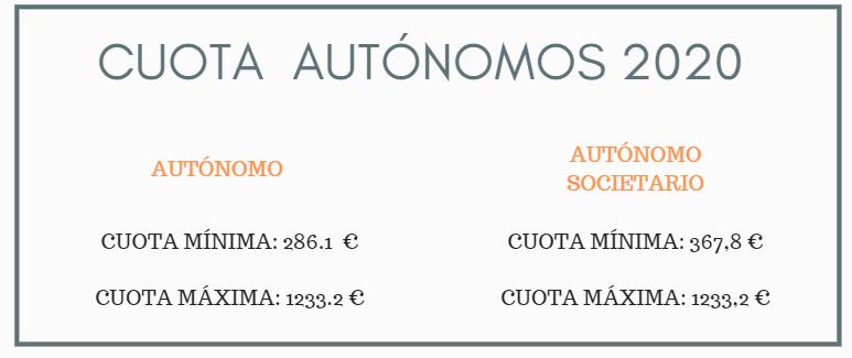 CUOTA DE AUTONOMO
