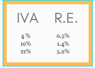 porcentaje recargo equivalencia